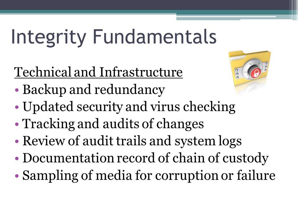 Integrity Fundamentals