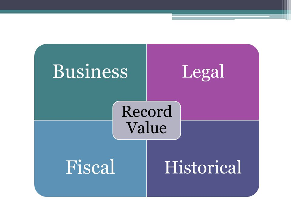 Record Value Business Legal Fiscal Historical