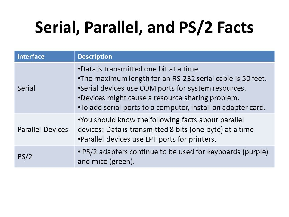 Serial, Parallel, and PS/2 Facts