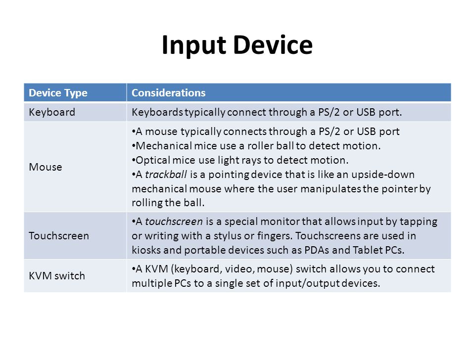 Input Device Device Type Considerations Keyboard