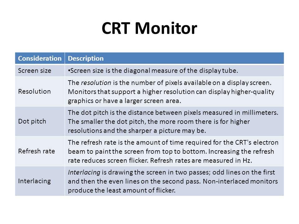CRT Monitor Consideration Description Screen size