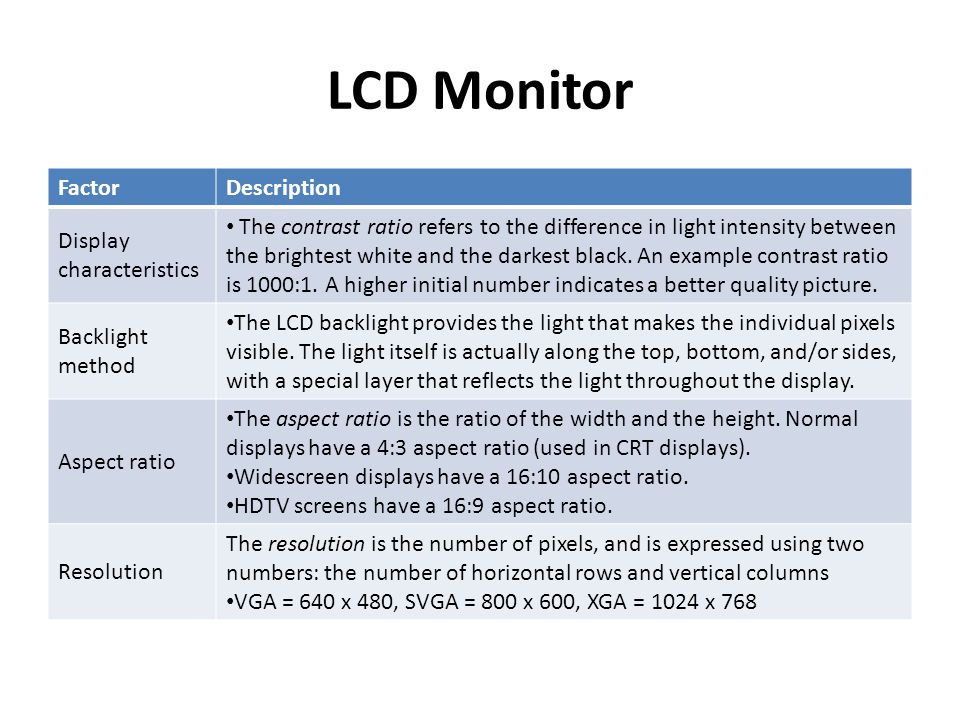 LCD Monitor Factor Description Display characteristics