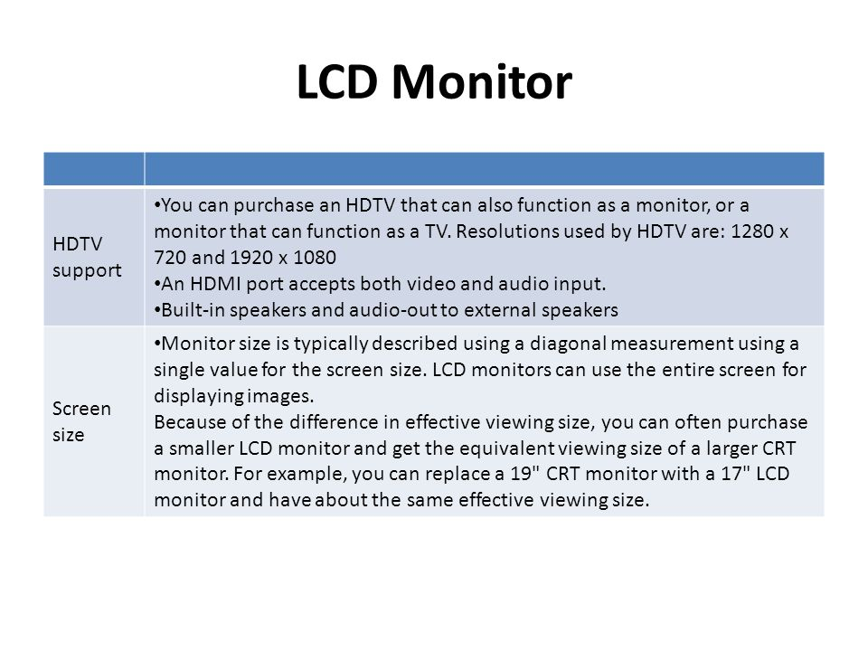 LCD Monitor HDTV support.