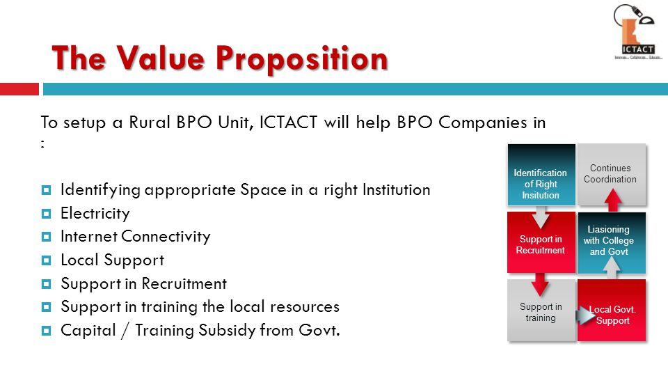 The Value Proposition To setup a Rural BPO Unit, ICTACT will help BPO Companies in : Identifying appropriate Space in a right Institution.
