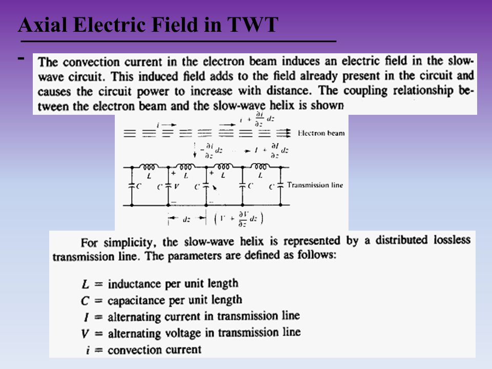 Axial Electric Field in TWT -