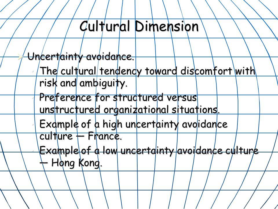 Cultural Dimension Uncertainty avoidance.