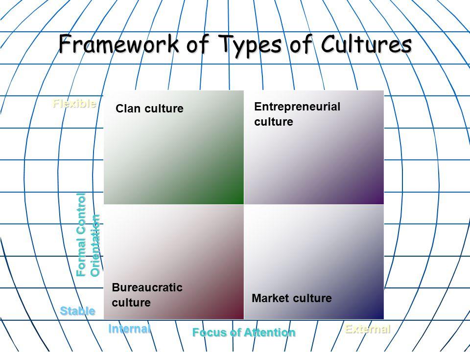 Framework of Types of Cultures