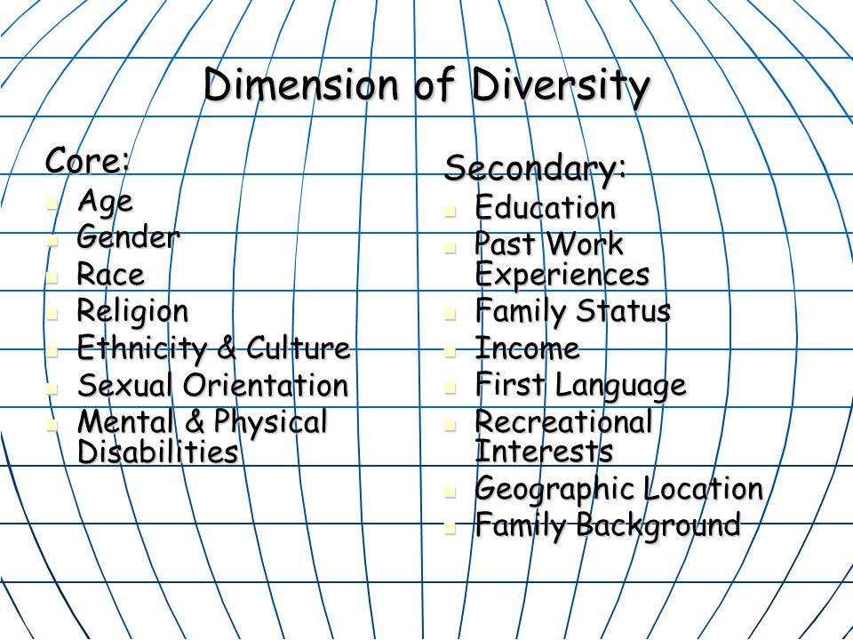 Dimension of Diversity