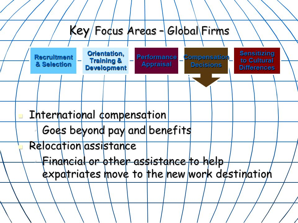 Key Focus Areas – Global Firms