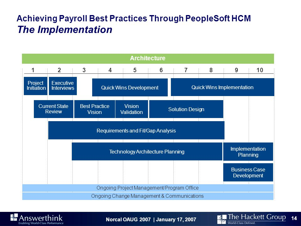 Achieving Payroll Best Practices Through PeopleSoft HCM The Implementation