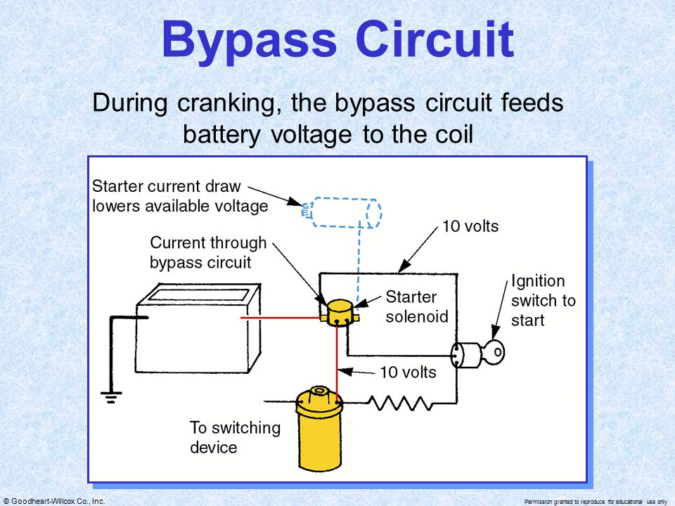 During cranking, the bypass circuit feeds battery voltage to the coil