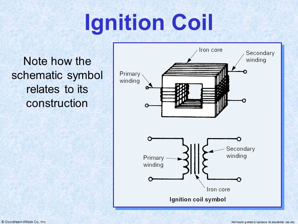Note how the schematic symbol relates to its construction