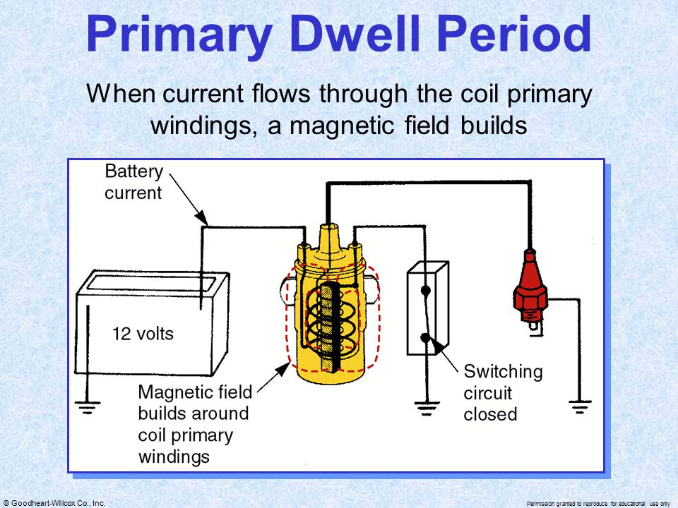 Primary Dwell Period When current flows through the coil primary windings, a magnetic field builds