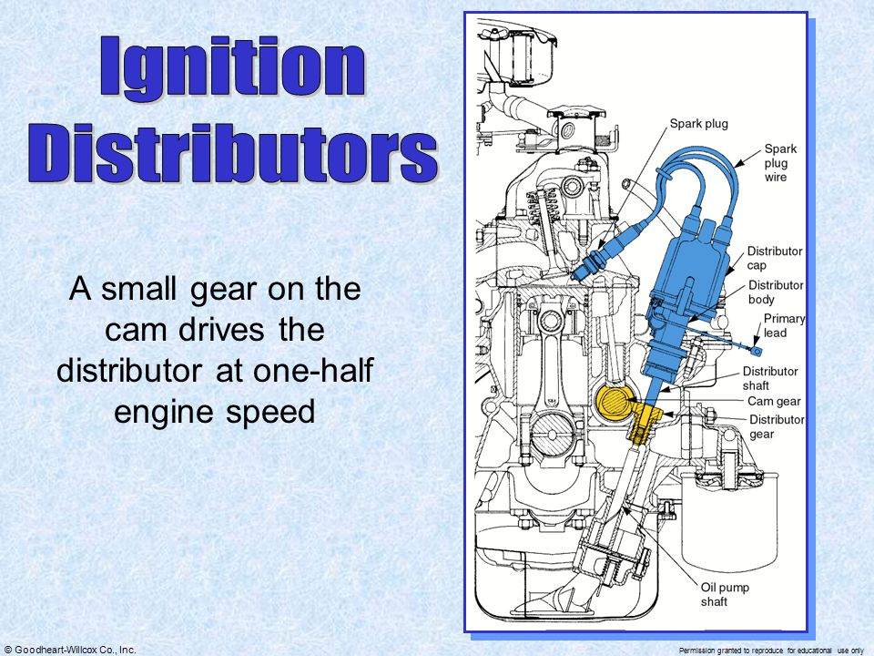 Ignition Distributors