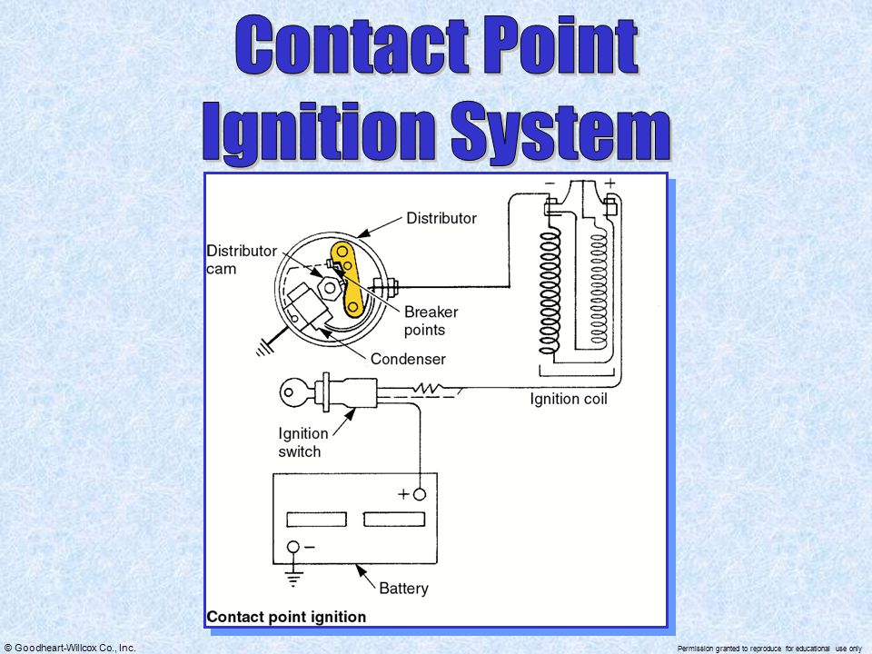 Contact Point Ignition System