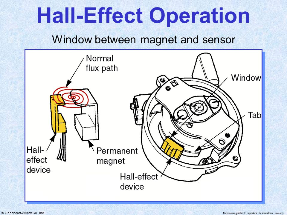 Hall-Effect Operation