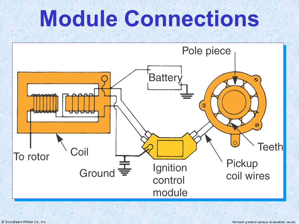 Module Connections