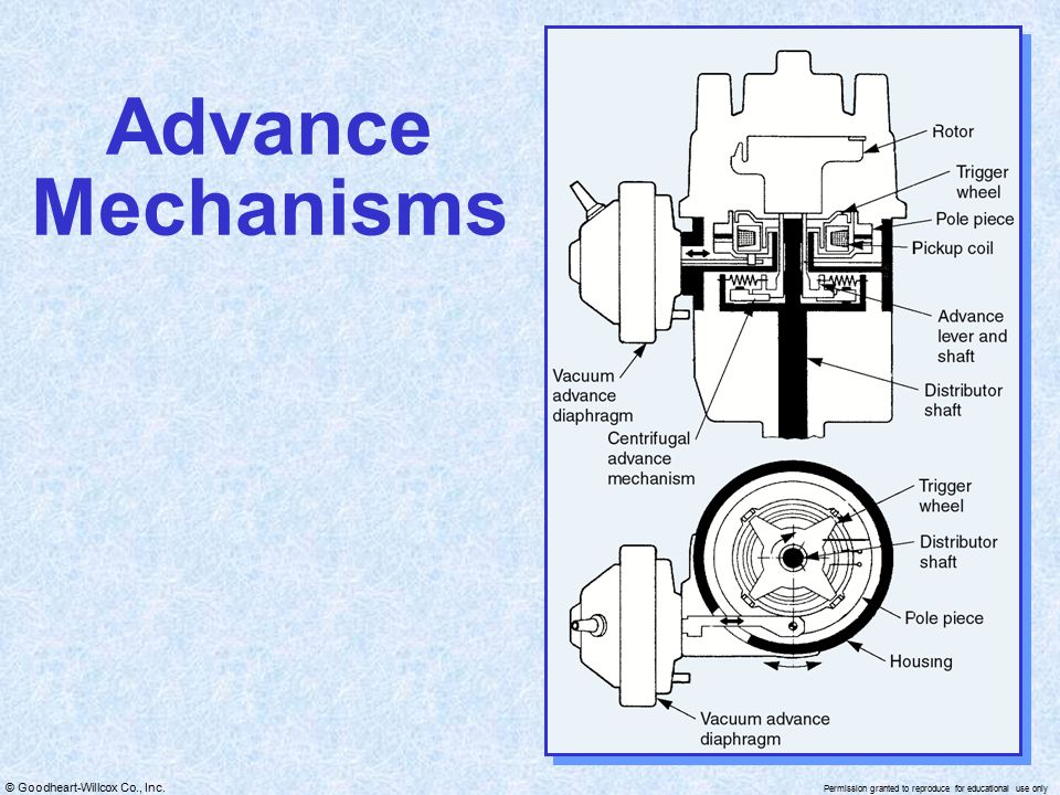 Advance Mechanisms