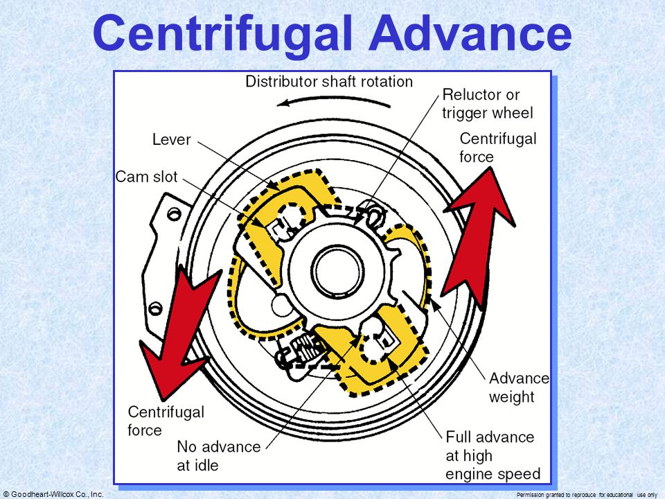 Centrifugal Advance