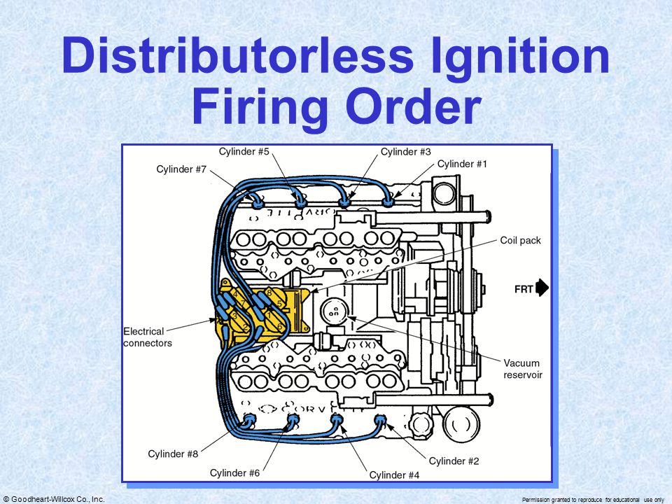Distributorless Ignition Firing Order