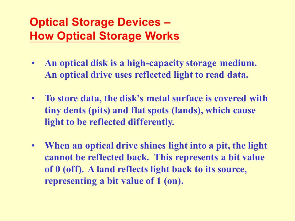 Optical Storage Devices – How Optical Storage Works