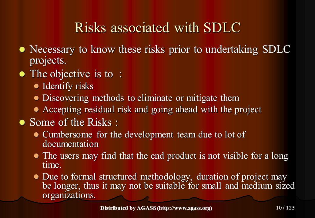 Risks associated with SDLC