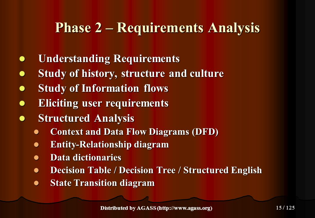 Phase 2 – Requirements Analysis
