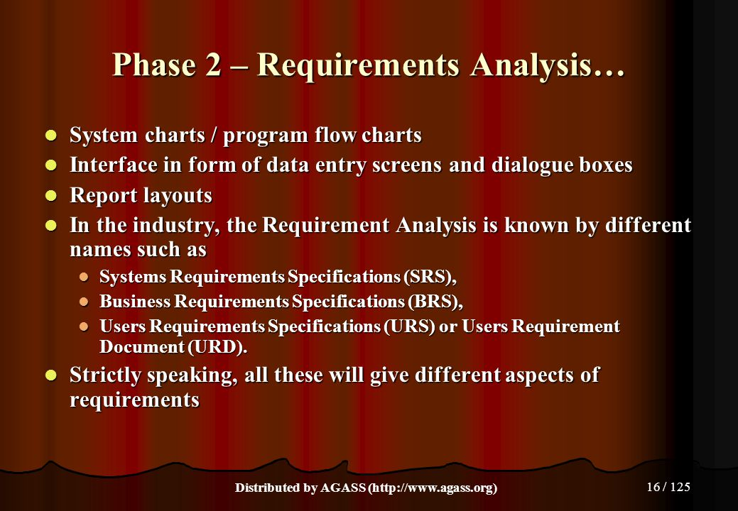 Phase 2 – Requirements Analysis…