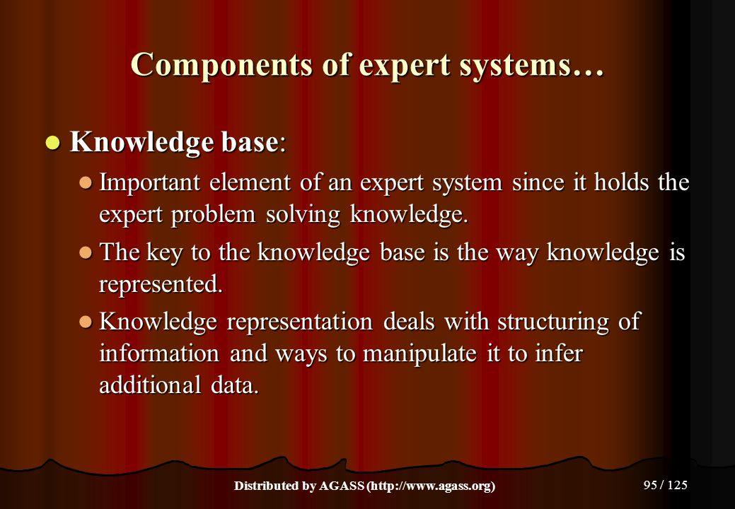 Components of expert systems…