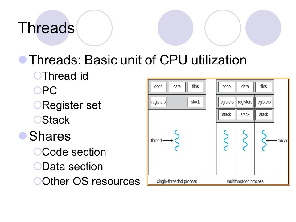 Threads Threads: Basic unit of CPU utilization Shares Thread id PC