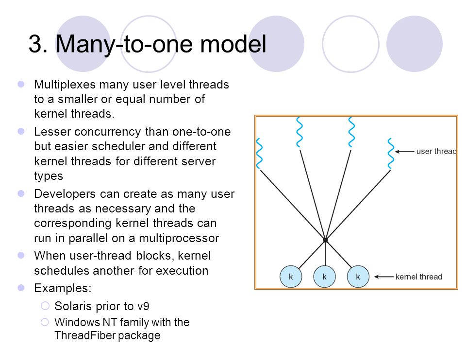 3. Many-to-one model Multiplexes many user level threads to a smaller or equal number of kernel threads.