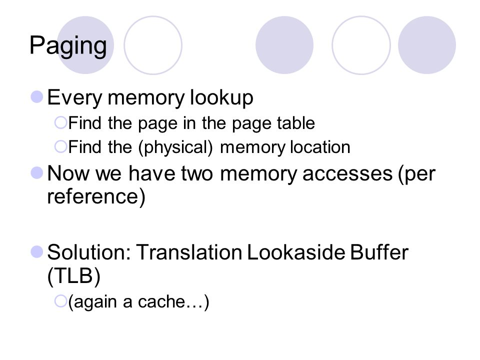 Paging Every memory lookup