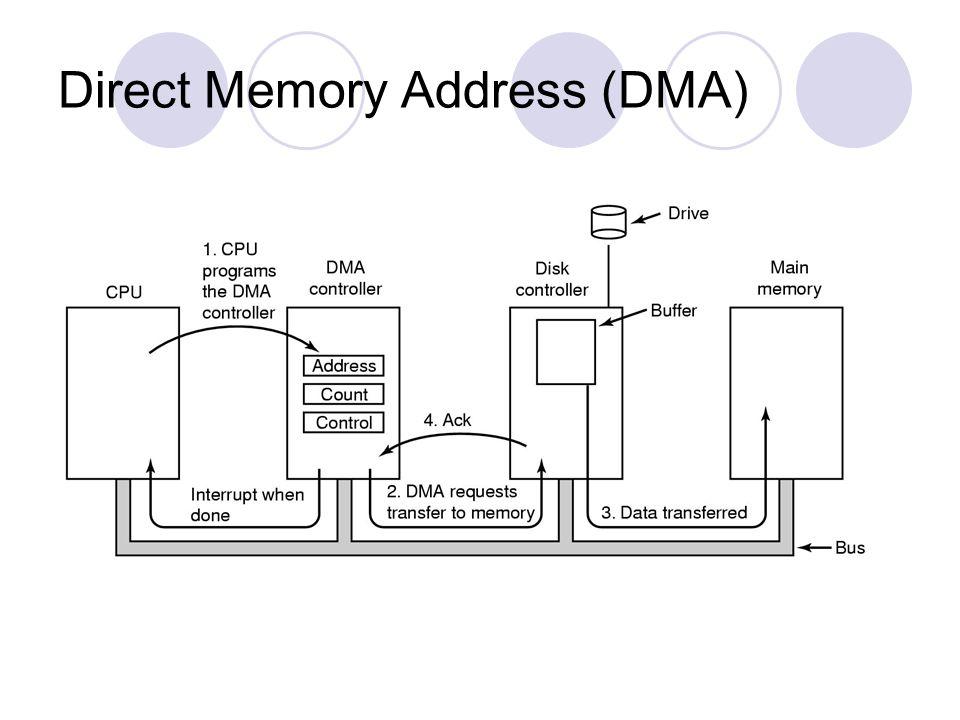 Direct Memory Address (DMA)