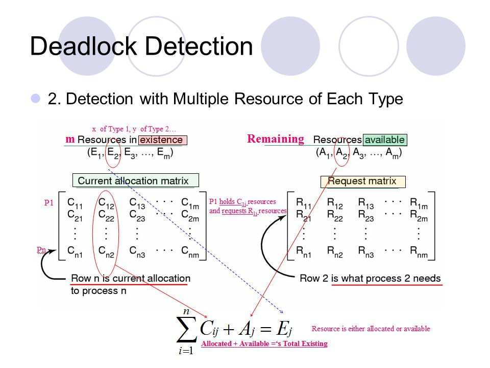 Deadlock Detection 2. Detection with Multiple Resource of Each Type