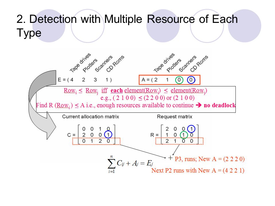 2. Detection with Multiple Resource of Each Type