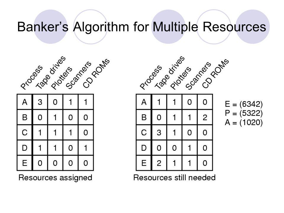 Banker's Algorithm for Multiple Resources