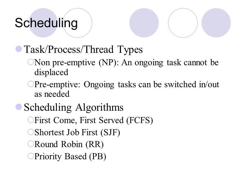 Scheduling Task/Process/Thread Types Scheduling Algorithms