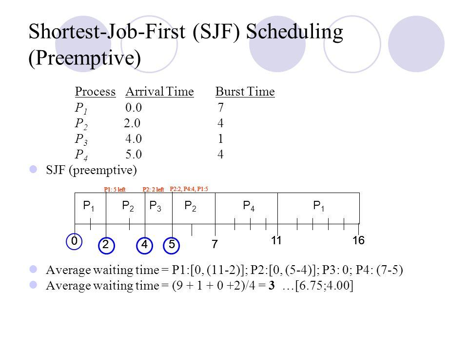 Shortest-Job-First (SJF) Scheduling (Preemptive)