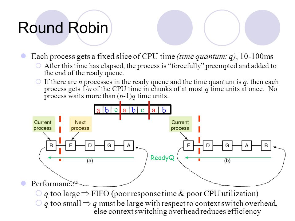Round Robin Each process gets a fixed slice of CPU time (time quantum: q), 10-100ms.