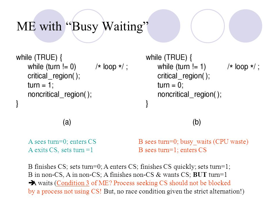 ME with Busy Waiting A sees turn=0; enters CS B sees turn=0; busy_waits (CPU waste) A exits CS, sets turn =1 B sees turn=1; enters CS.