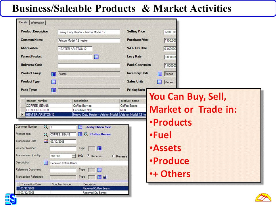 Business/Saleable Products & Market Activities