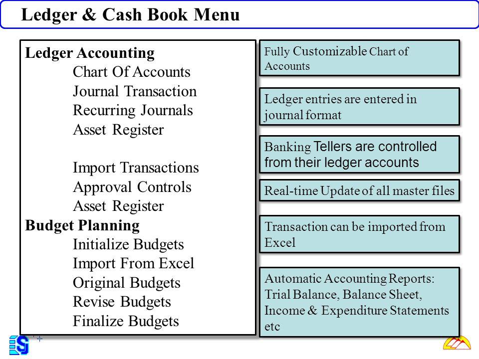 Ledger & Cash Book Menu Ledger Accounting Chart Of Accounts