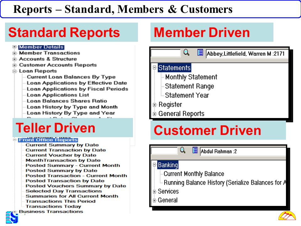 Standard Reports Member Driven Teller Driven Customer Driven