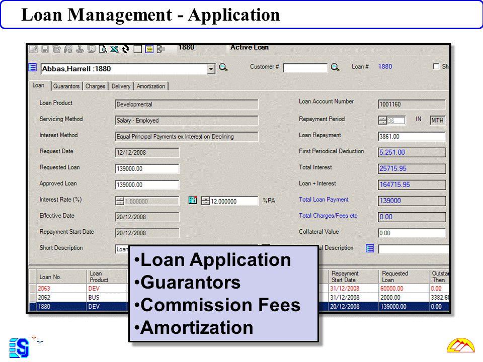 Loan Management - Application