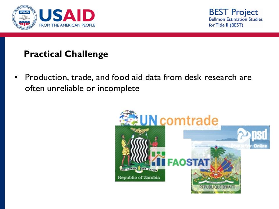 Practical Challenge Production, trade, and food aid data from desk research are often unreliable or incomplete.