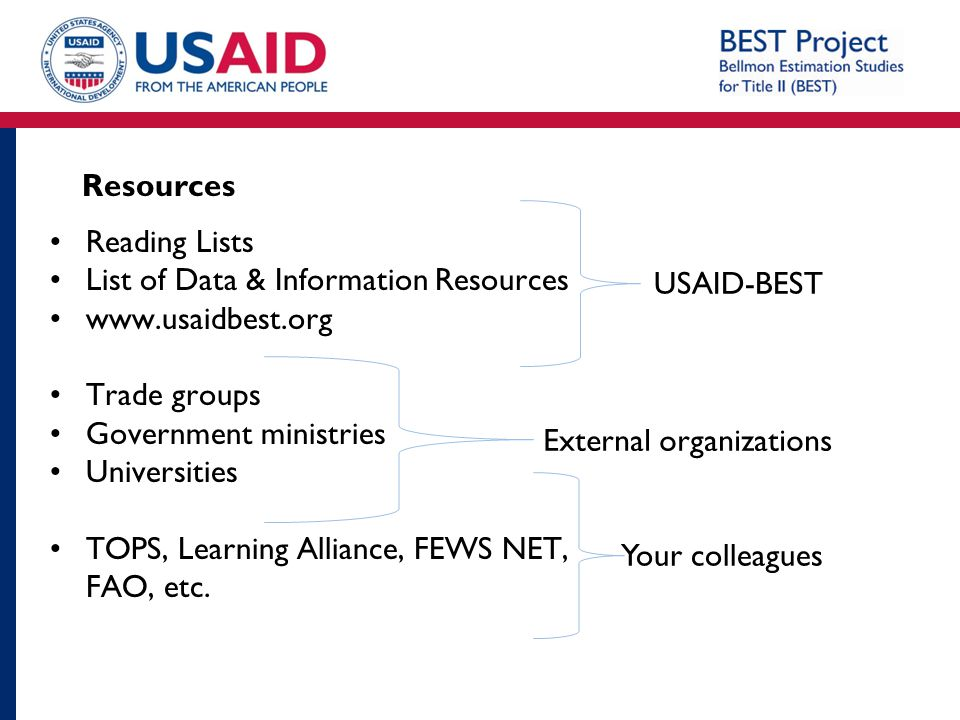 Resources USAID-BEST. Reading Lists. List of Data & Information Resources. www.usaidbest.org. Trade groups.