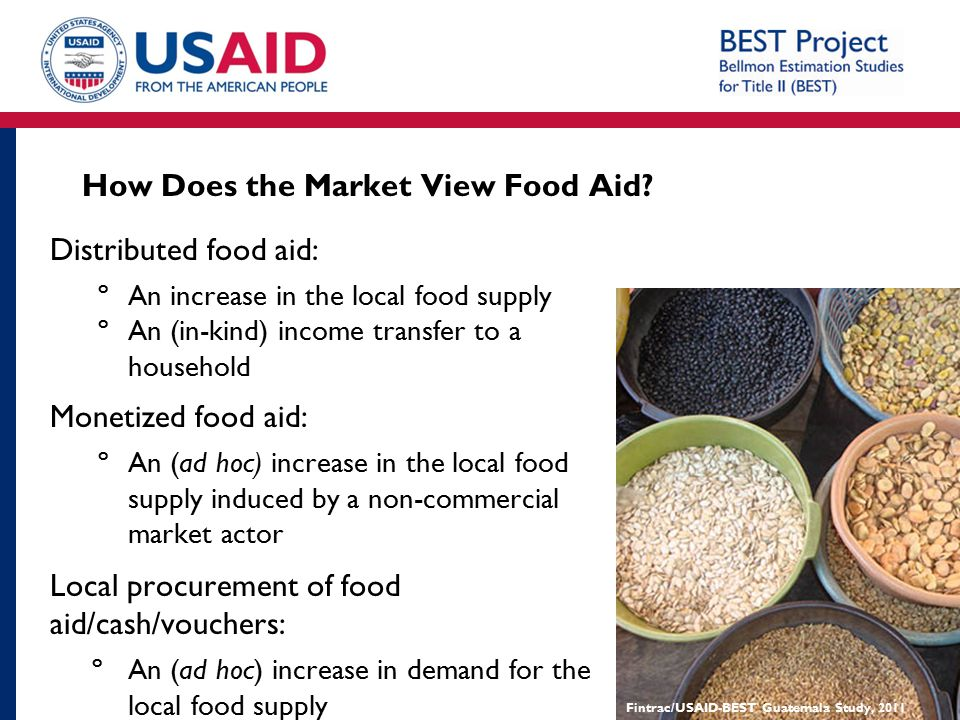 How Does the Market View Food Aid