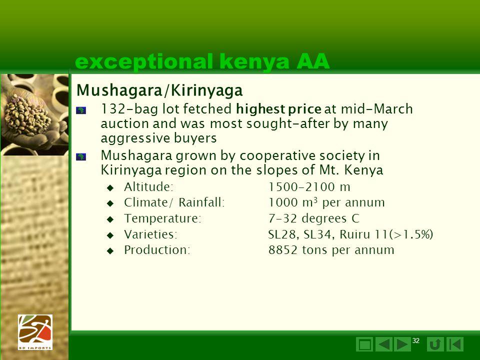 exceptional kenya AA Mushagara/Kirinyaga 