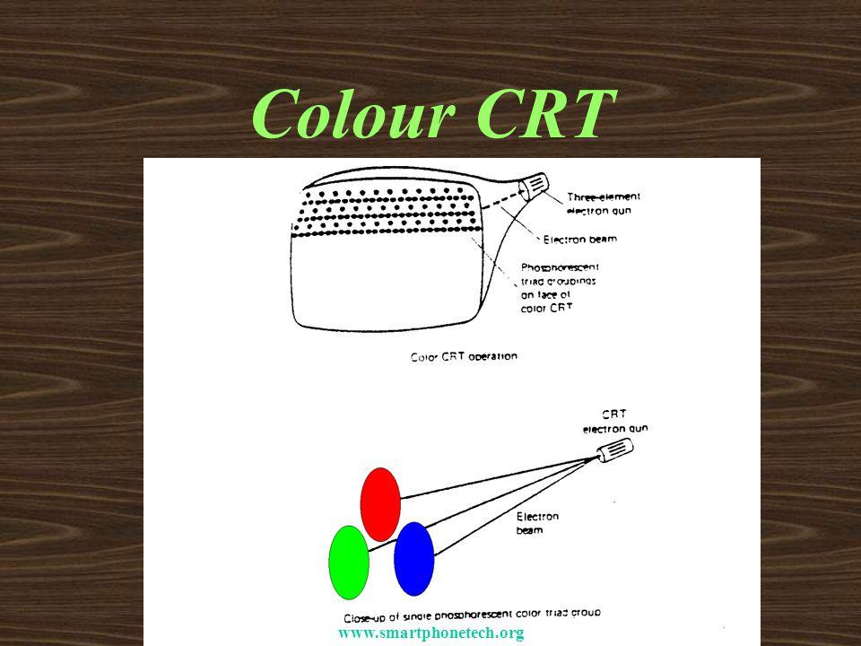Colour CRT www.smartphonetech.org