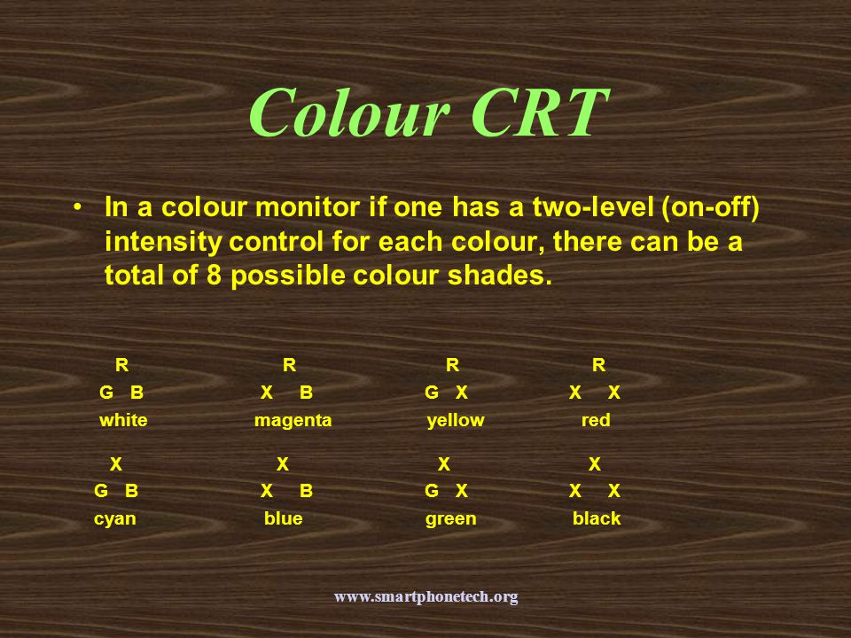 Colour CRT In a colour monitor if one has a two-level (on-off) intensity control for each colour, there can be a total of 8 possible colour shades.